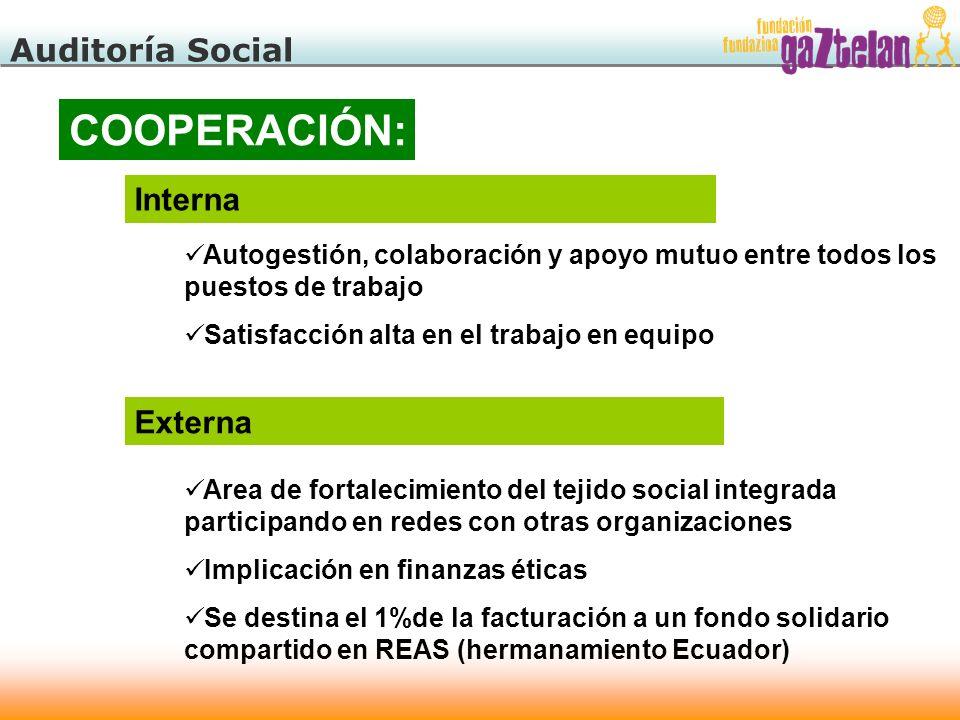 COOPERACIÓN: Auditoría Social Interna Externa