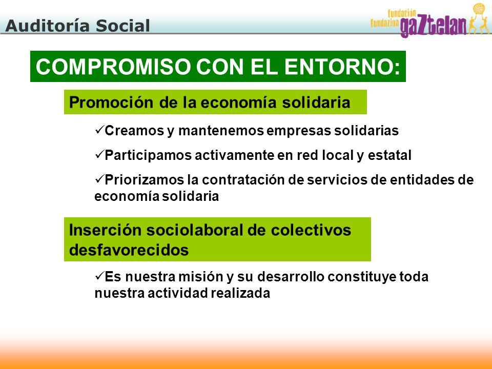 COMPROMISO CON EL ENTORNO:
