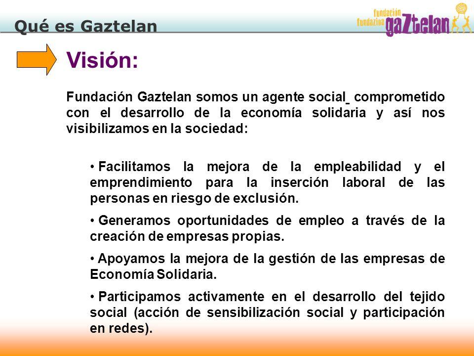 Visión: Qué es Gaztelan