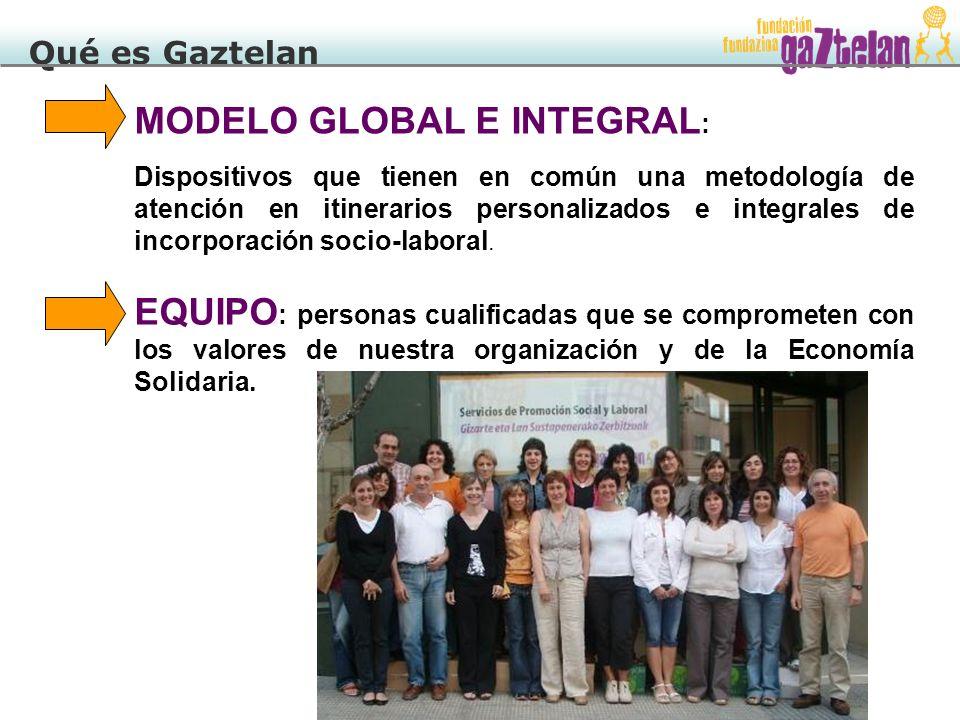 MODELO GLOBAL E INTEGRAL: