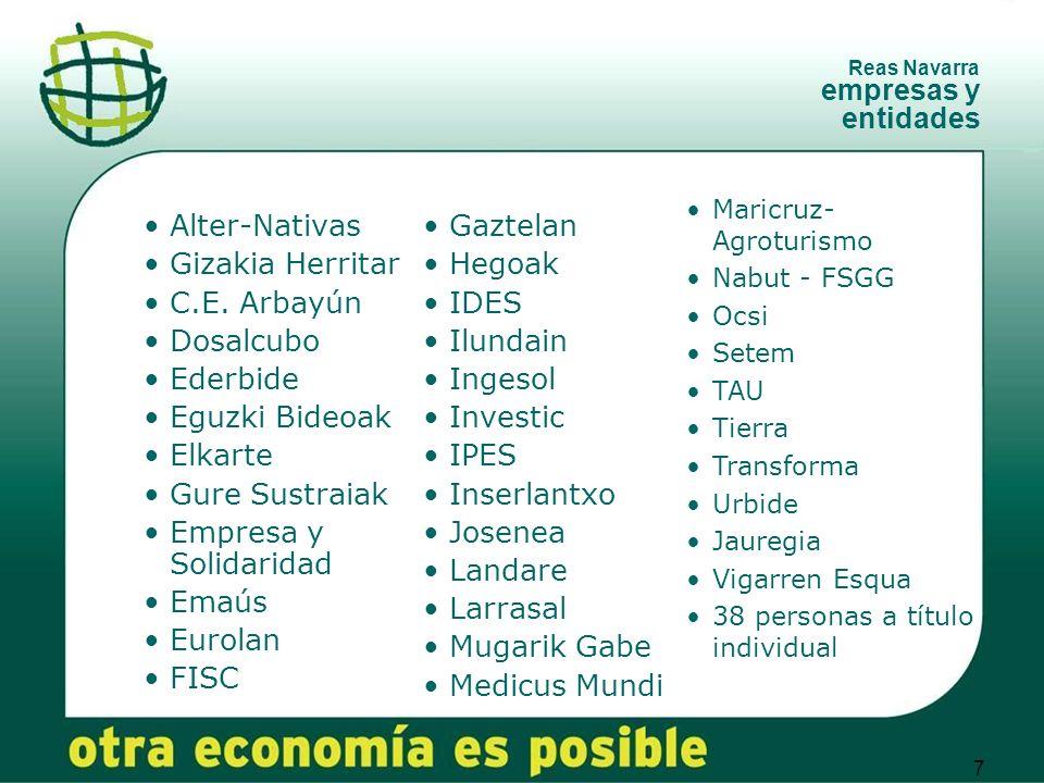 Reas Navarra empresas y entidades