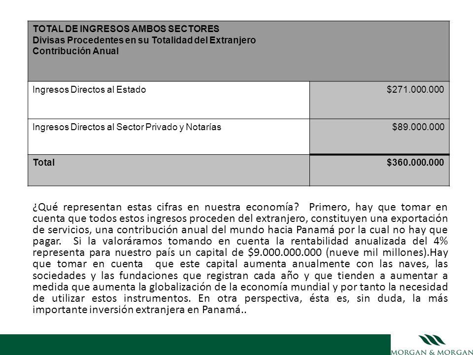TOTAL DE INGRESOS AMBOS SECTORES