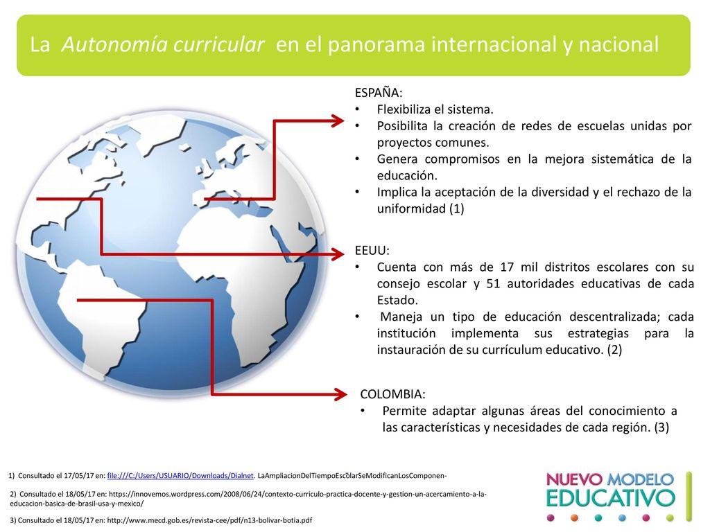 La Autonomía curricular en el panorama internacional y nacional