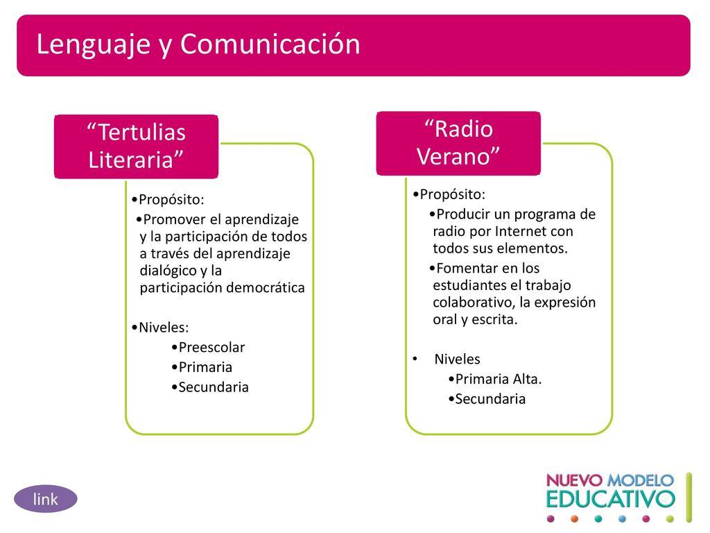 Tertulias Literaria