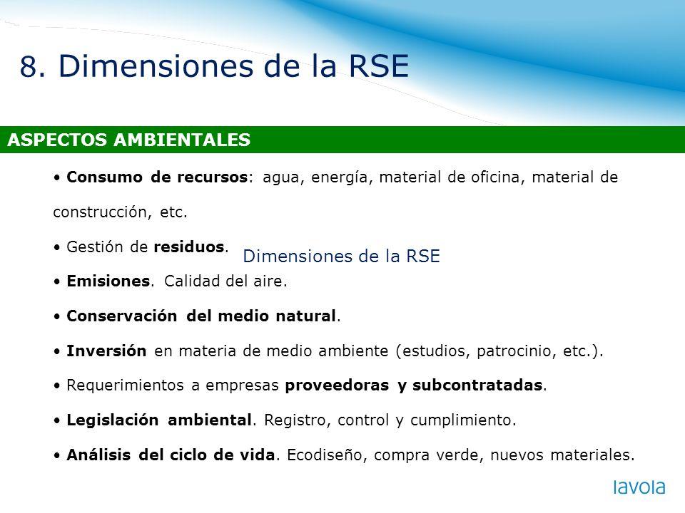 8. Dimensiones de la RSE ASPECTOS AMBIENTALES Dimensiones de la RSE