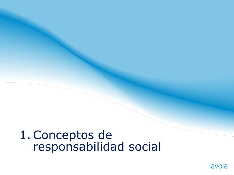 Conceptos de responsabilidad social