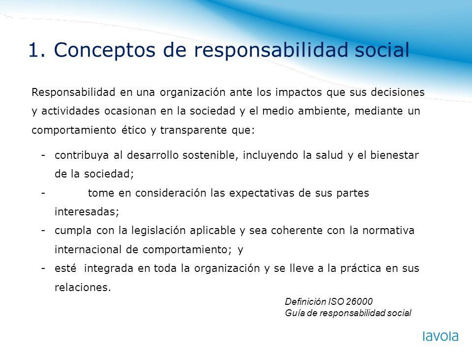 1. Conceptos de responsabilidad social