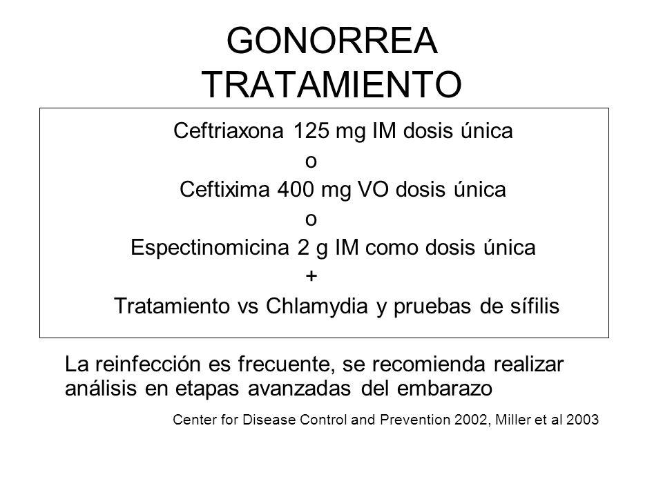 GONORREA TRATAMIENTO Ceftriaxona 125 mg IM dosis única o