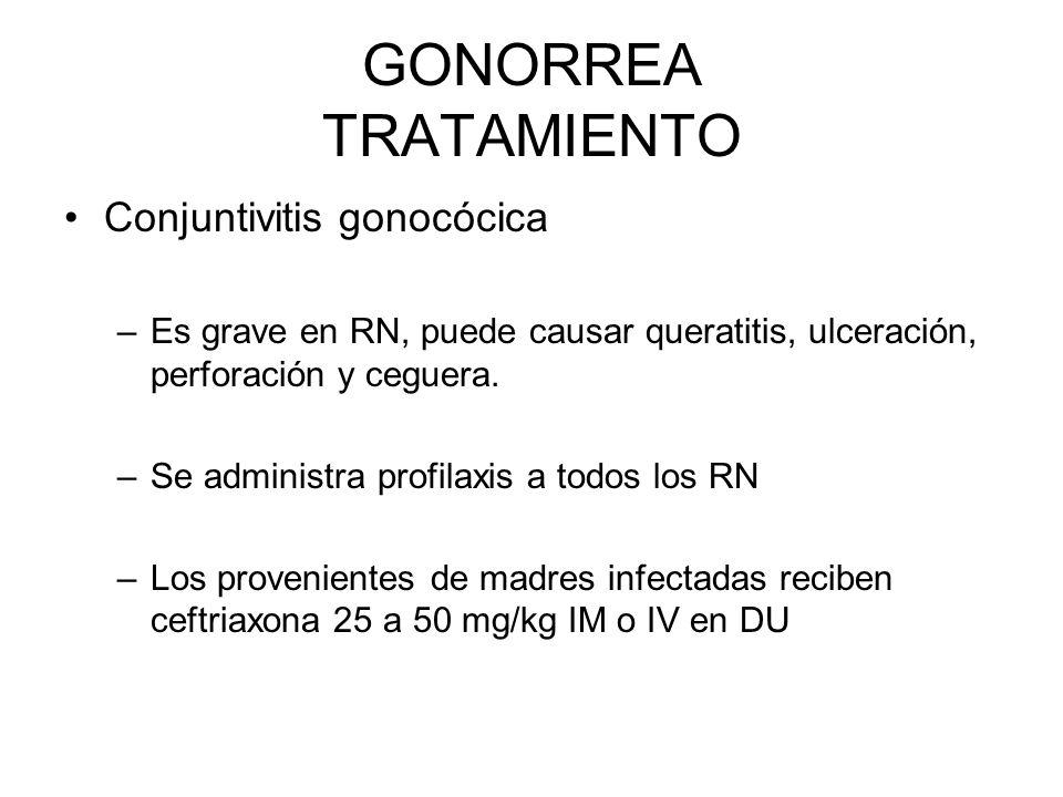 GONORREA TRATAMIENTO Conjuntivitis gonocócica