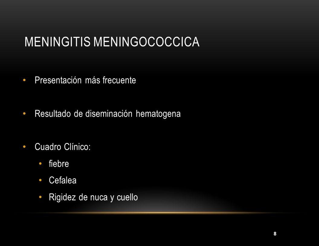 Meningitis Meningococcica