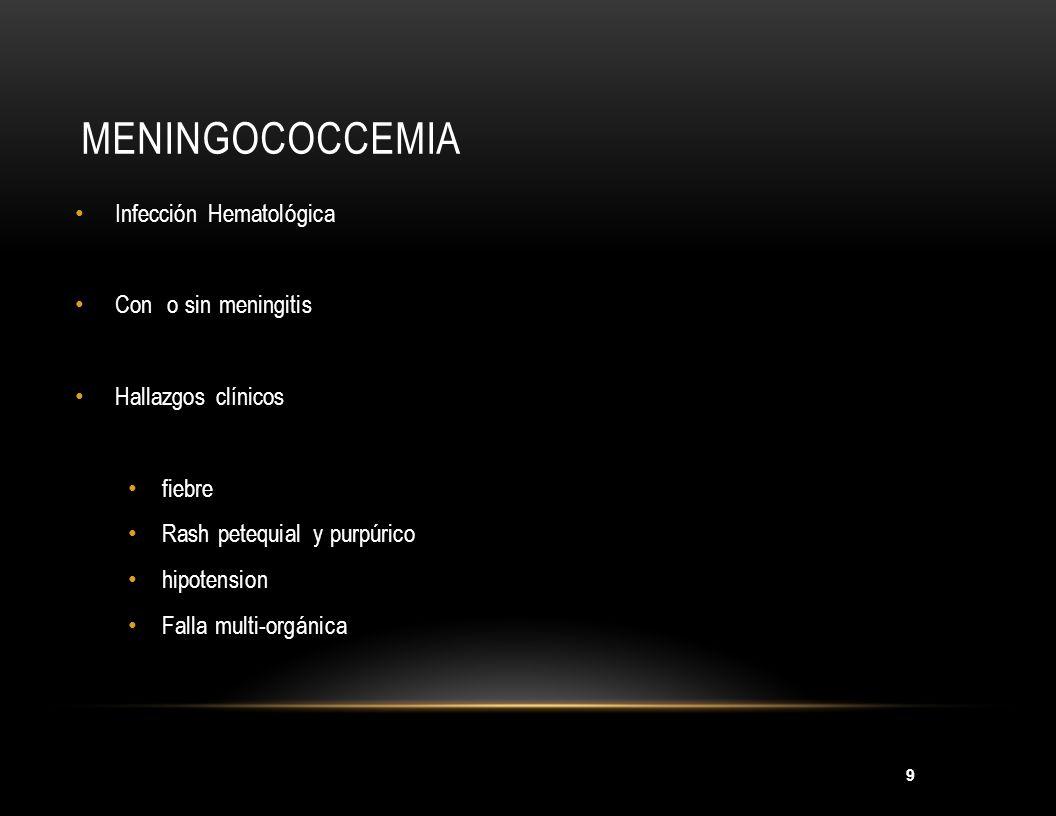 Meningococcemia Infección Hematológica Con o sin meningitis