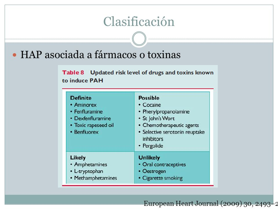 Clasificación HAP asociada a fármacos o toxinas