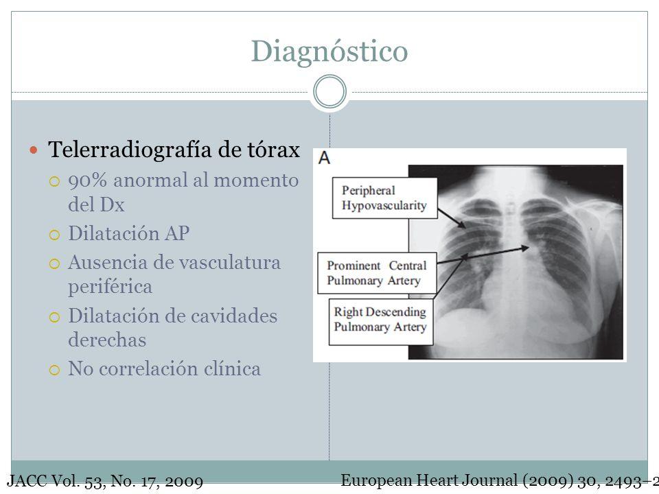 Diagnóstico Telerradiografía de tórax 90% anormal al momento del Dx