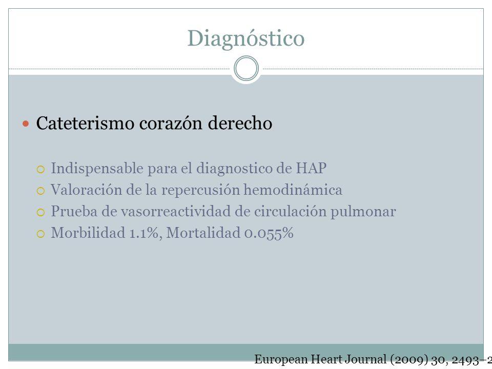 Diagnóstico Cateterismo corazón derecho