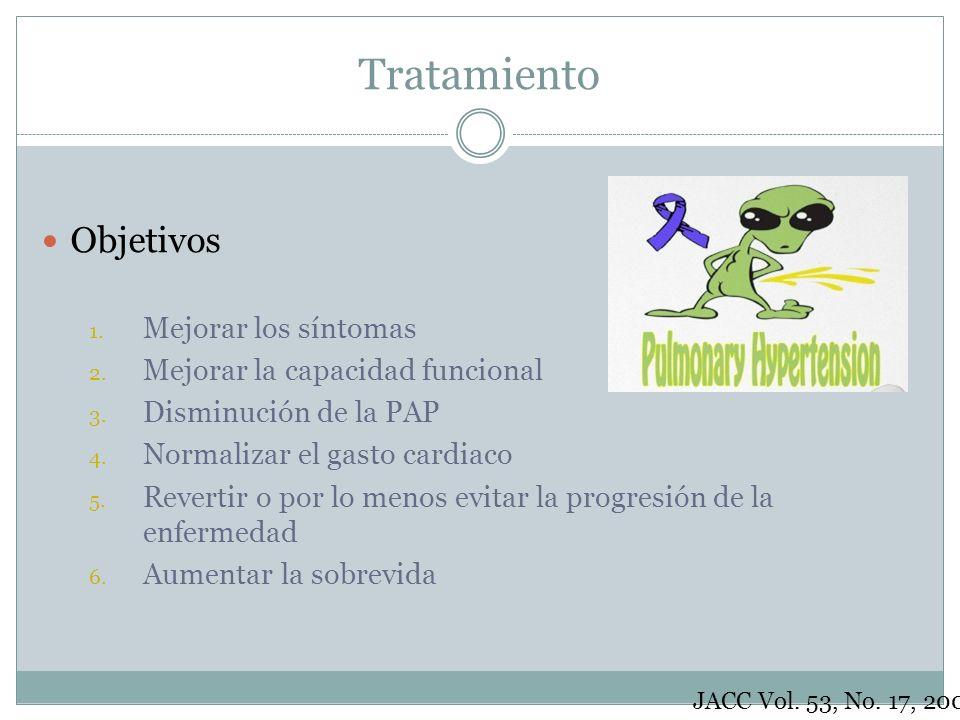 Tratamiento Objetivos Mejorar los síntomas