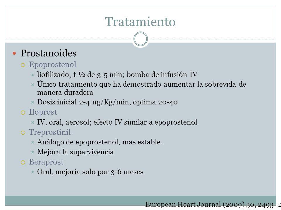 Tratamiento Prostanoides Epoprostenol Iloprost Treprostinil Beraprost
