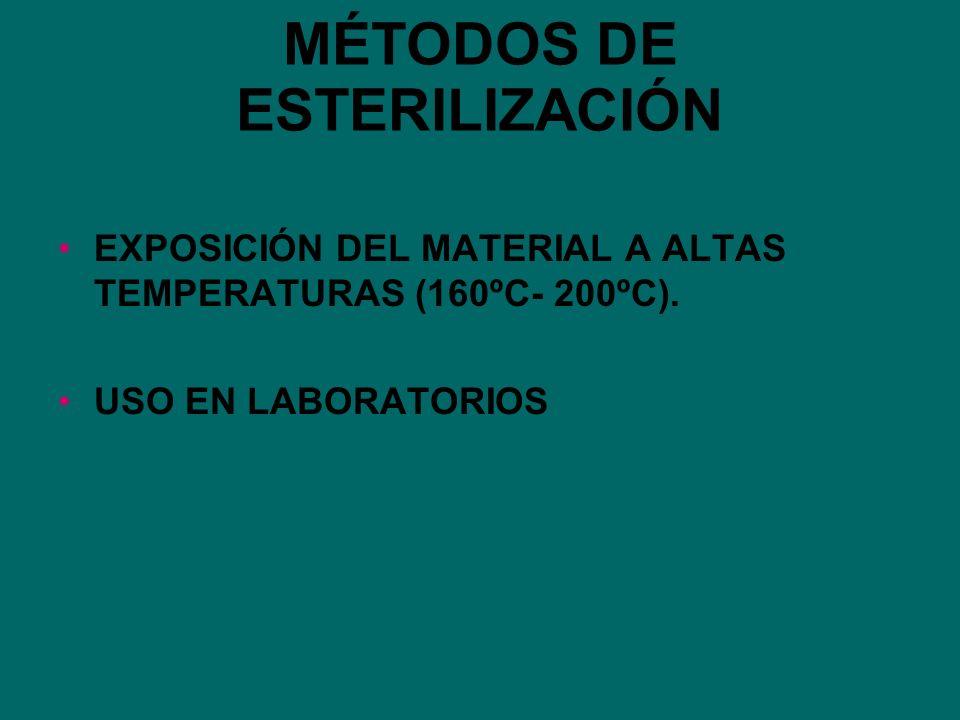 MÉTODOS DE ESTERILIZACIÓN