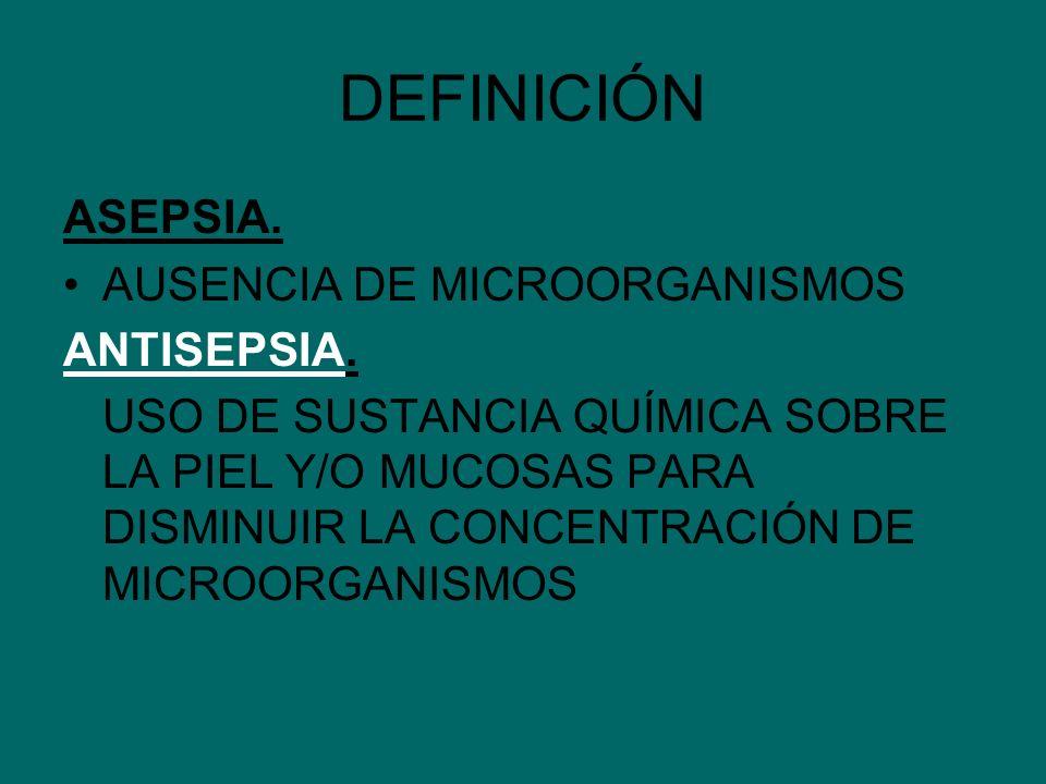 DEFINICIÓN ASEPSIA. AUSENCIA DE MICROORGANISMOS ANTISEPSIA.