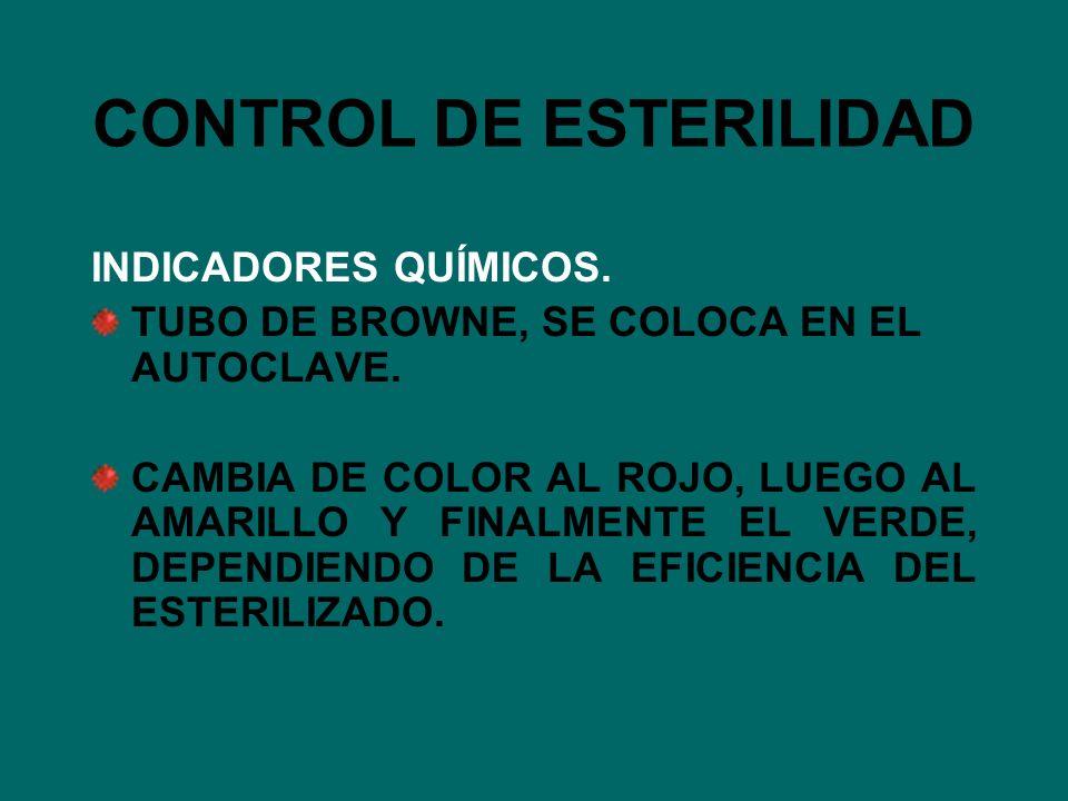 CONTROL DE ESTERILIDAD