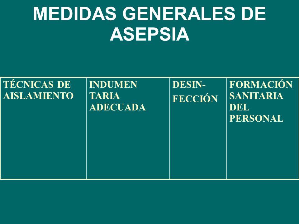 MEDIDAS GENERALES DE ASEPSIA