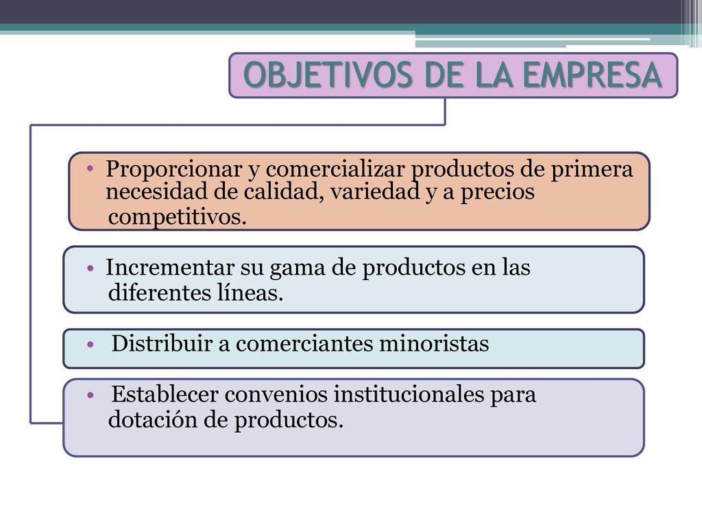 ESCUELA POLITÉCNICA DEL EJERCITO - ppt descargar