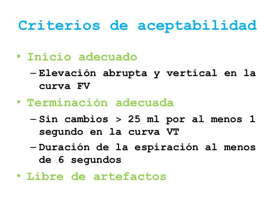 Criterios de aceptabilidad
