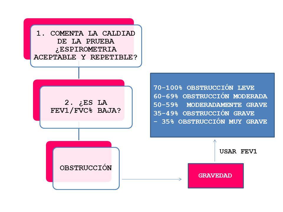 60-69% OBSTRUCCIÓN MODERADA 50-59% MODERADAMENTE GRAVE
