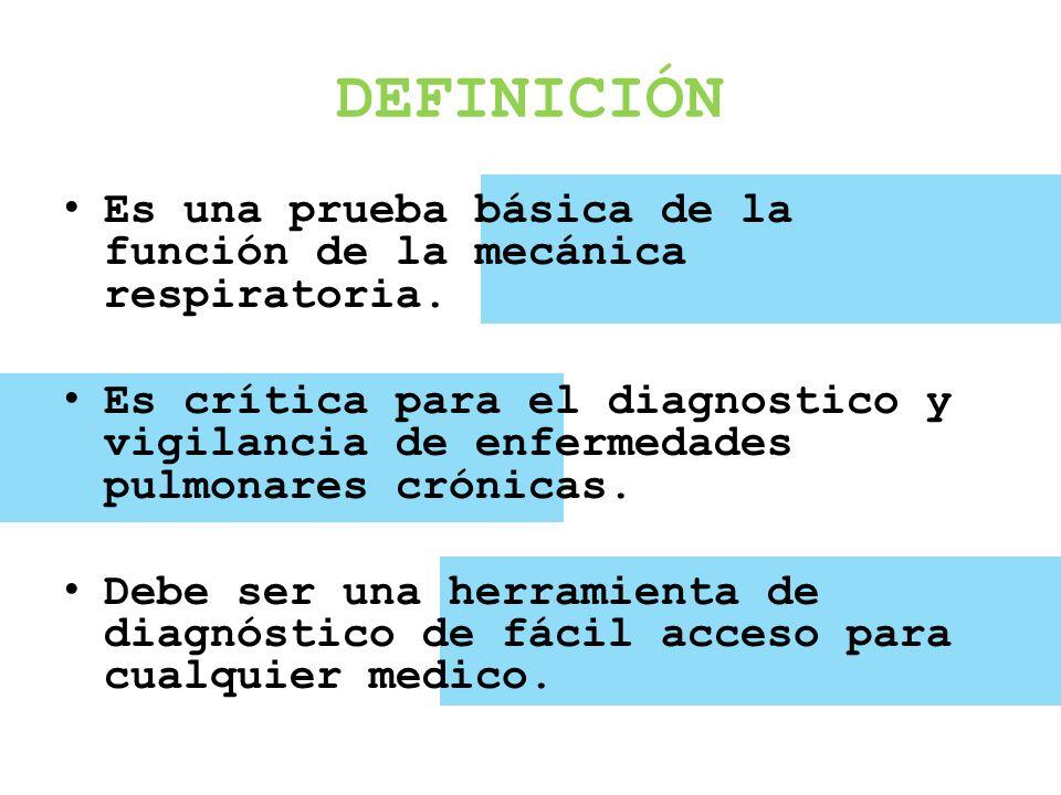 DEFINICIÓNEs una prueba básica de la función de la mecánica respiratoria.