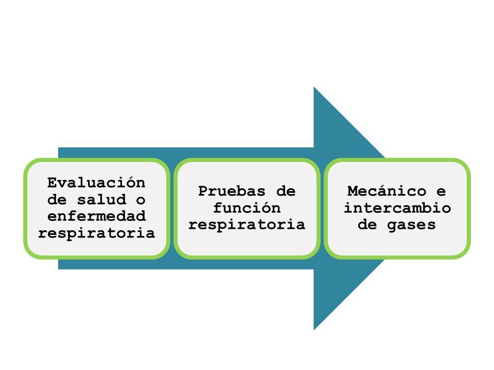 Evaluación de salud o enfermedad respiratoria