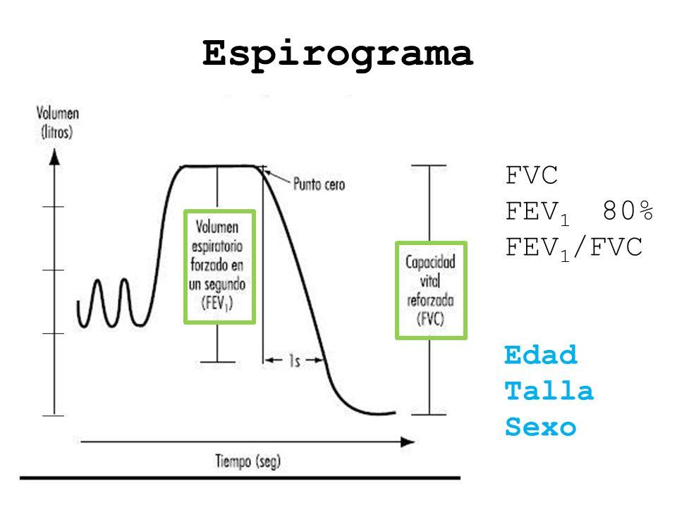 Espirograma FVC FEV1 80% FEV1/FVC Edad Talla Sexo