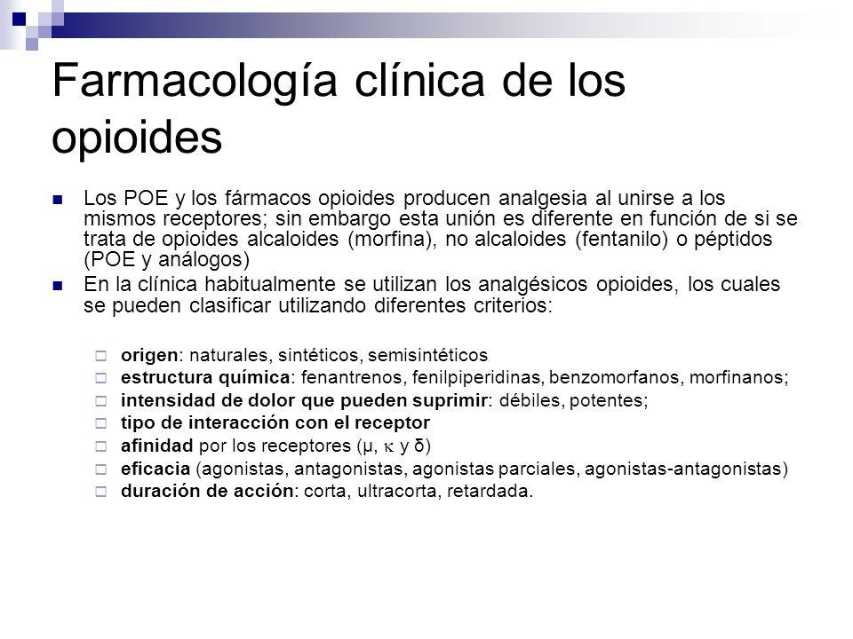 Farmacología clínica de los opioides