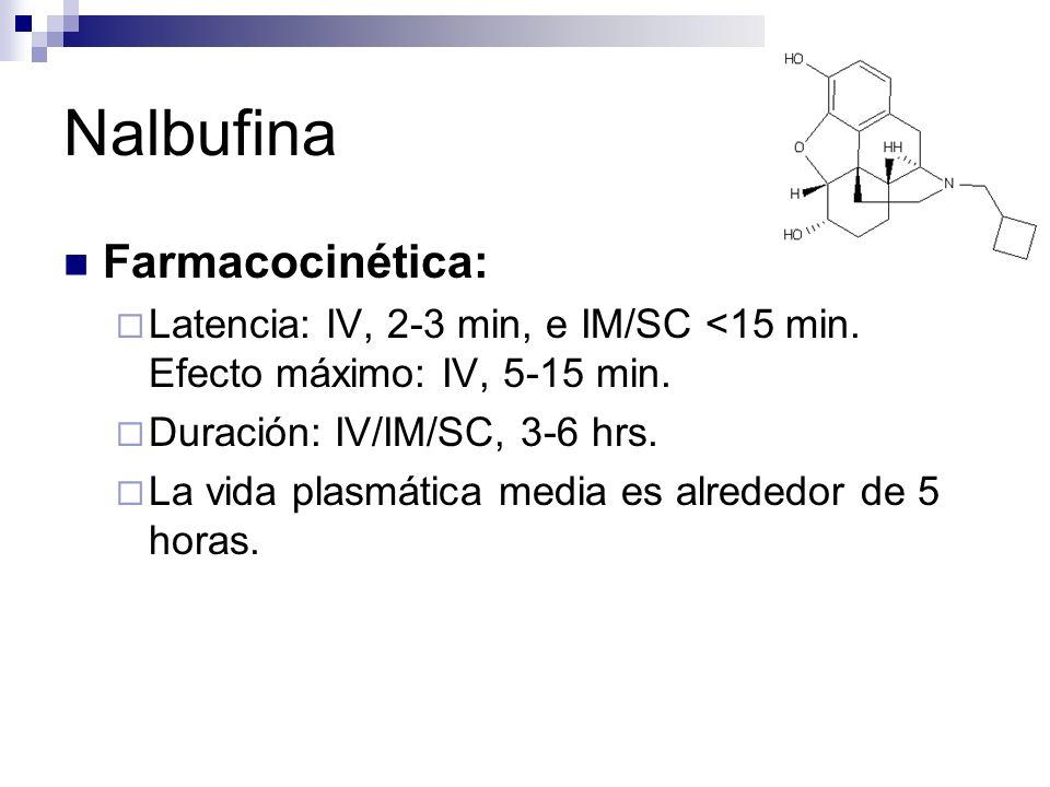 Nalbufina Farmacocinética: