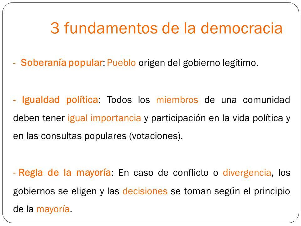 3 fundamentos de la democracia