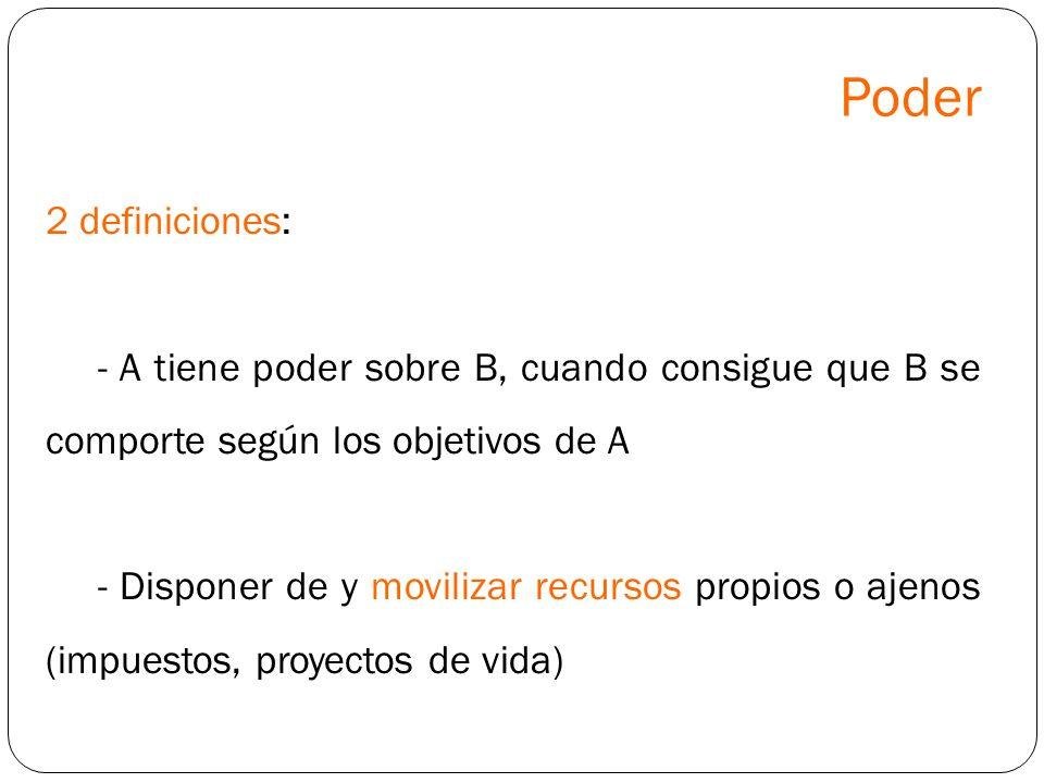 Poder 2 definiciones: - A tiene poder sobre B, cuando consigue que B se comporte según los objetivos de A.