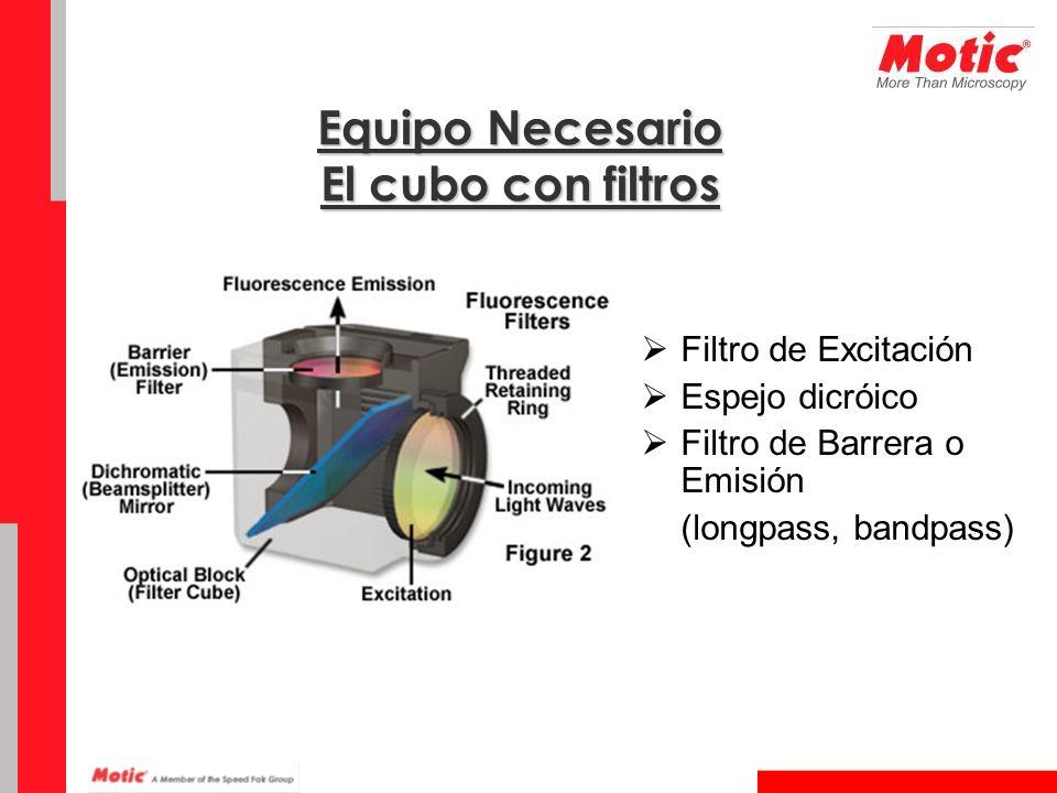 Equipo Necesario El cubo con filtros