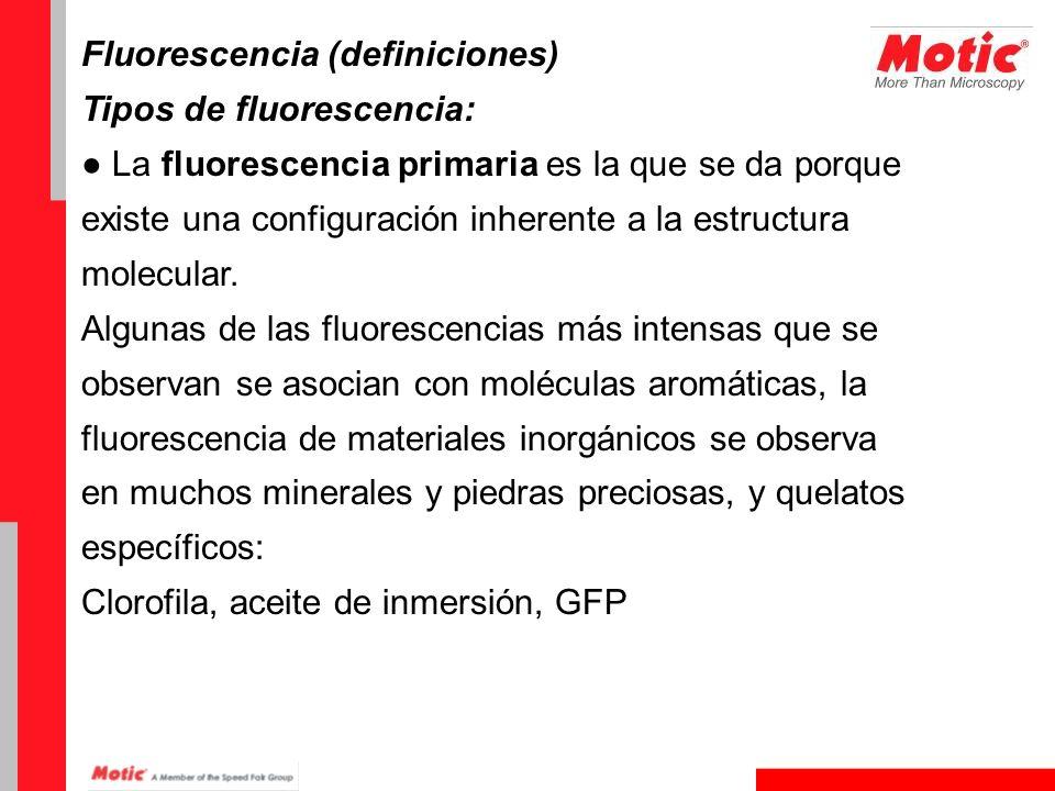 Fluorescencia (definiciones)