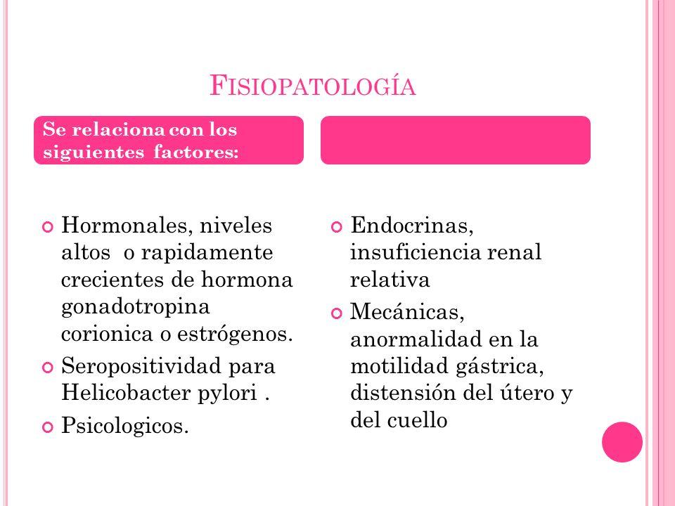 Fisiopatología Se relaciona con los siguientes factores: