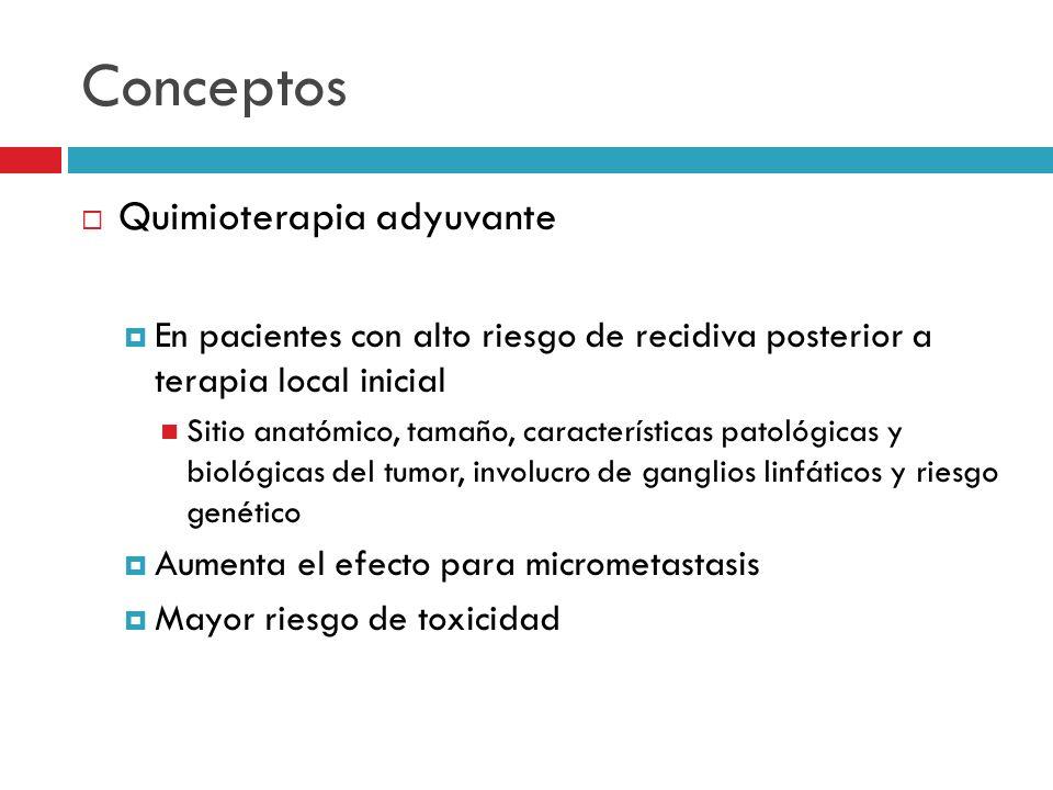 Conceptos Quimioterapia adyuvante