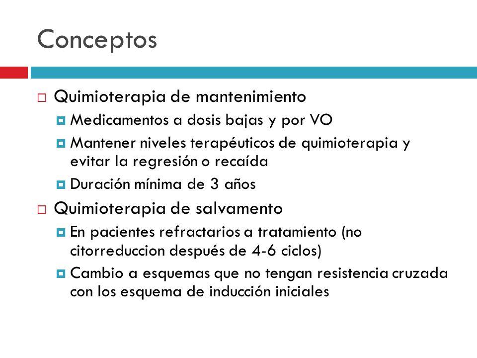 Conceptos Quimioterapia de mantenimiento Quimioterapia de salvamento