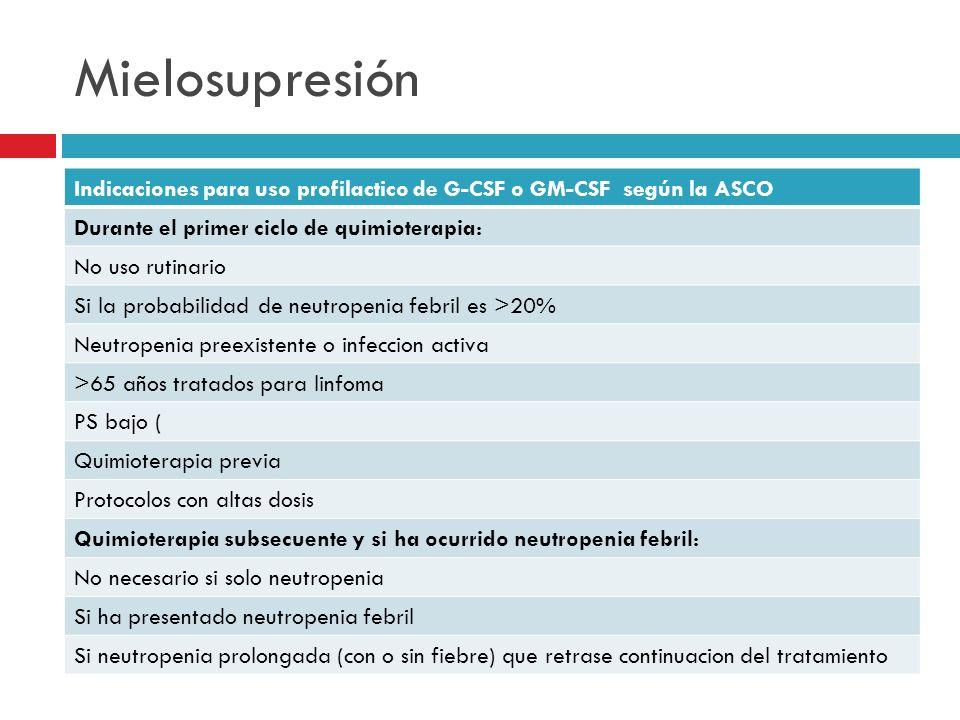 Mielosupresión Indicaciones para uso profilactico de G-CSF o GM-CSF según la ASCO. Durante el primer ciclo de quimioterapia:
