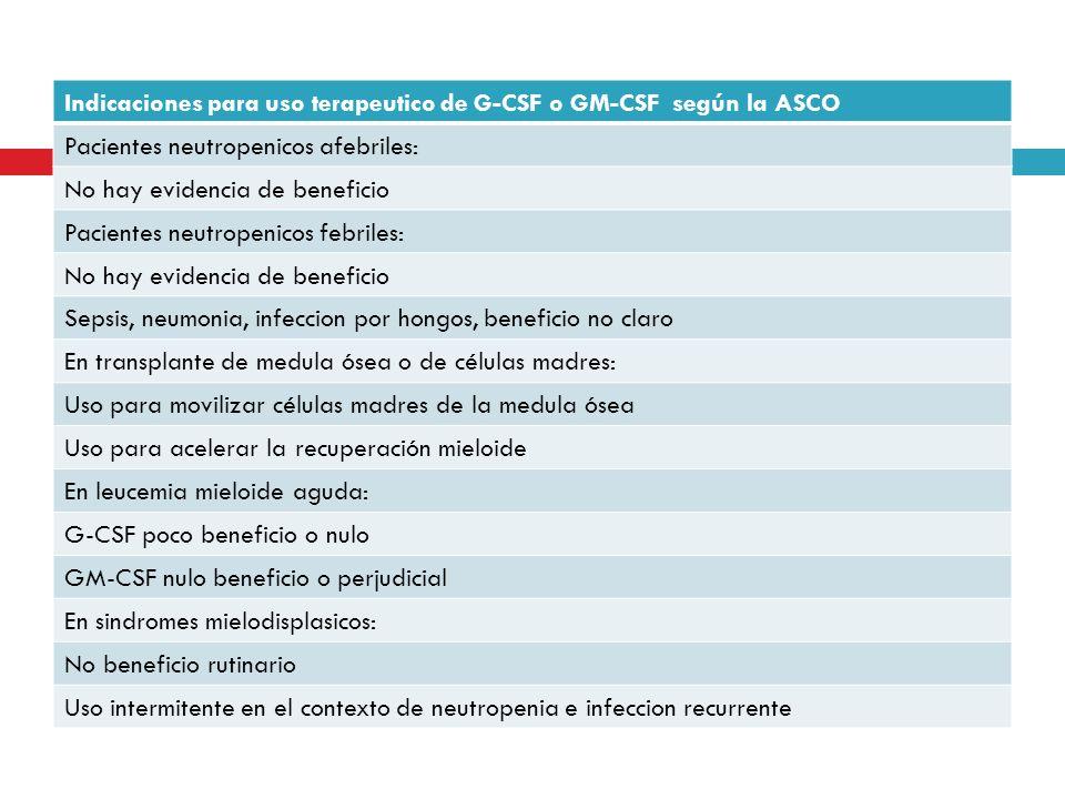 Indicaciones para uso terapeutico de G-CSF o GM-CSF según la ASCO