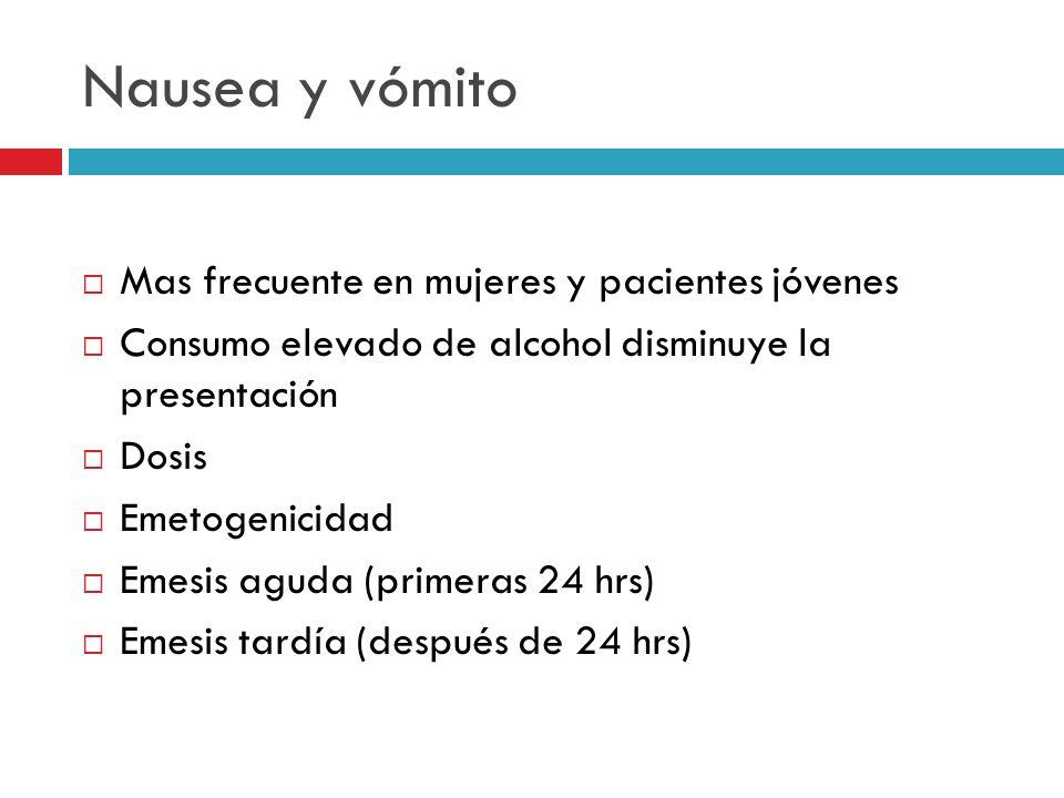 Nausea y vómito Mas frecuente en mujeres y pacientes jóvenes