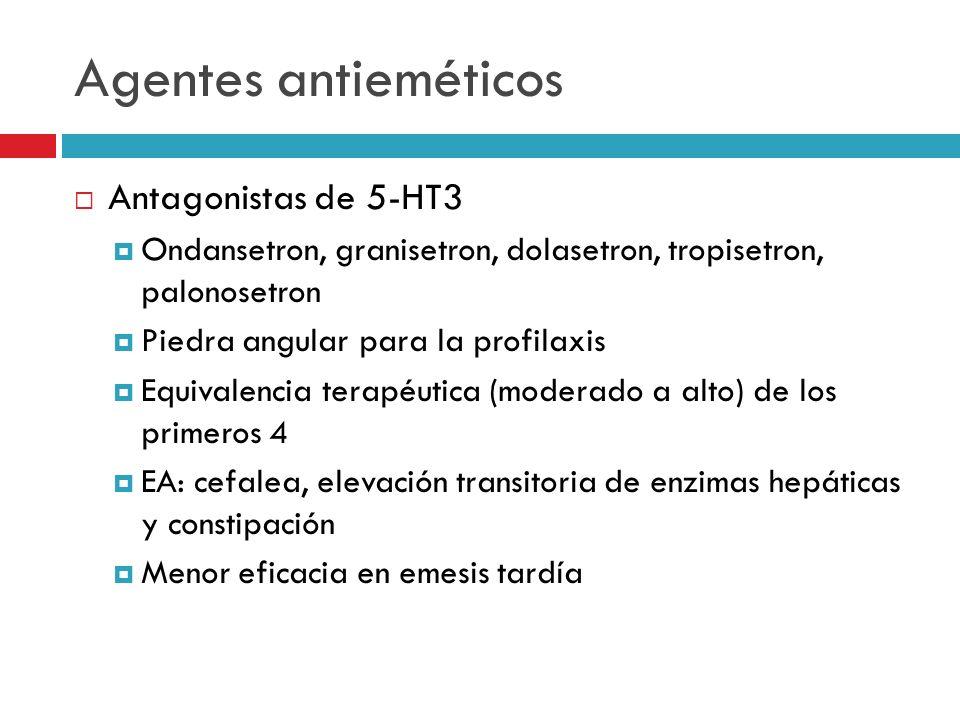 Agentes antieméticos Antagonistas de 5-HT3