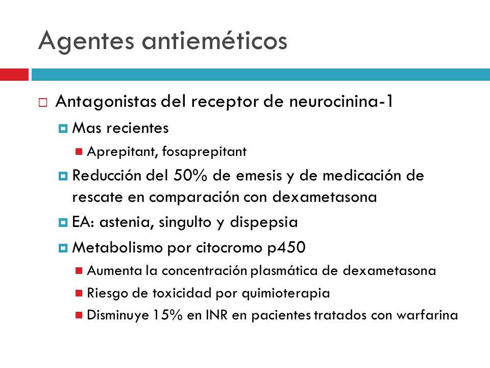 Agentes antieméticos Antagonistas del receptor de neurocinina-1