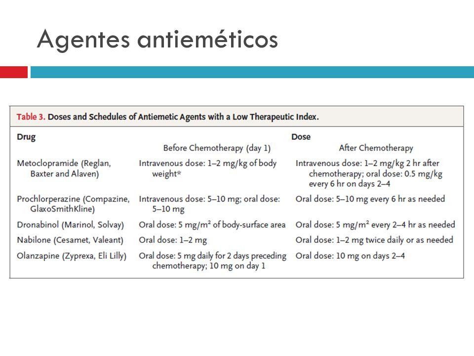 Agentes antieméticos