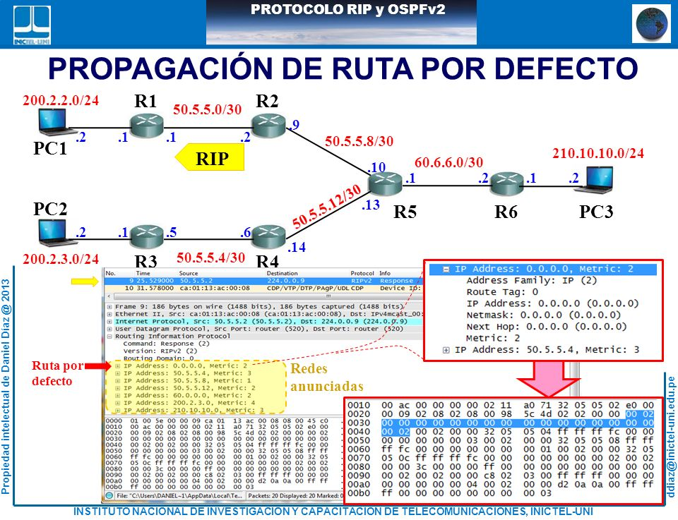 PROPAGACIÓN DE RUTA POR DEFECTO