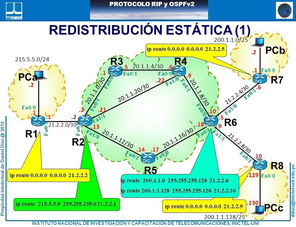 REDISTRIBUCIÓN ESTÁTICA (1)