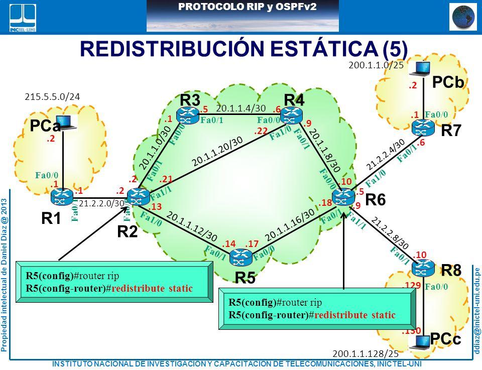 REDISTRIBUCIÓN ESTÁTICA (5)