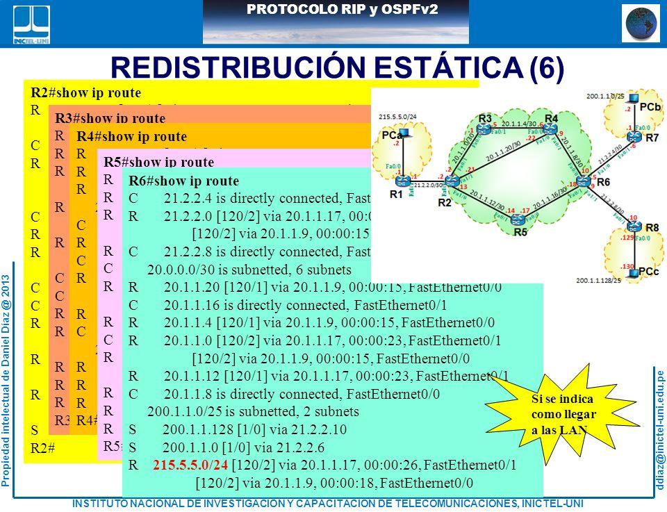 REDISTRIBUCIÓN ESTÁTICA (6)