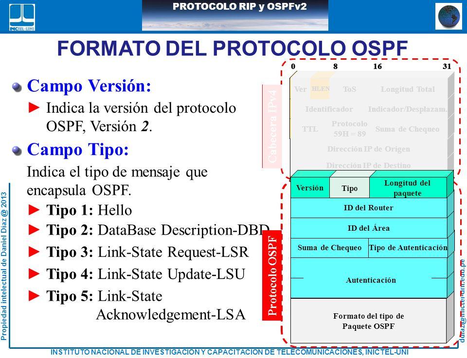 Dirección IP de Destino Dirección IP de Destino